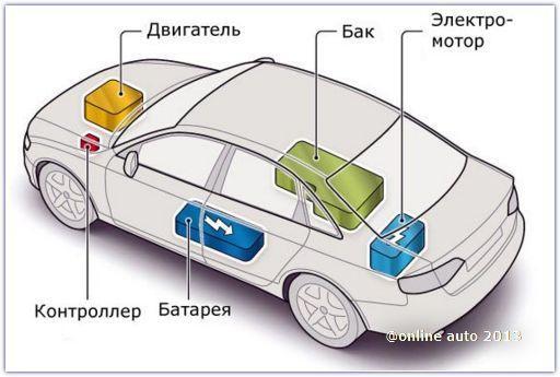 Новые Audi A4 будут иметь сразу три гибридные модификации