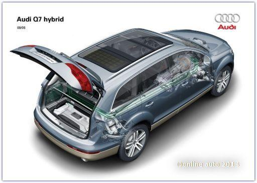 Кроссовер Audi Q7 в гибридном варианте представят раньше нового поколения Q7 с ДВС