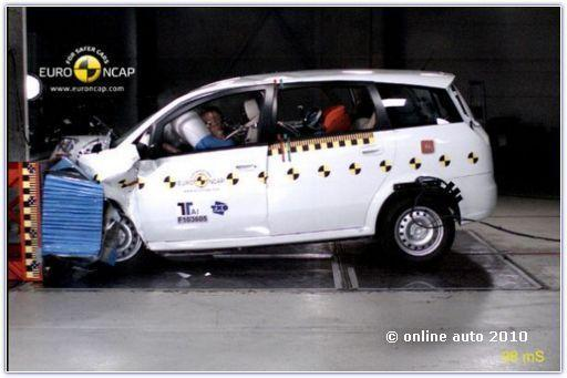 Тестирование на фронтальнй удар Audi A1