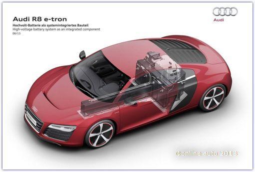 Суперкар Audi R8 e-tron пойдет в серию